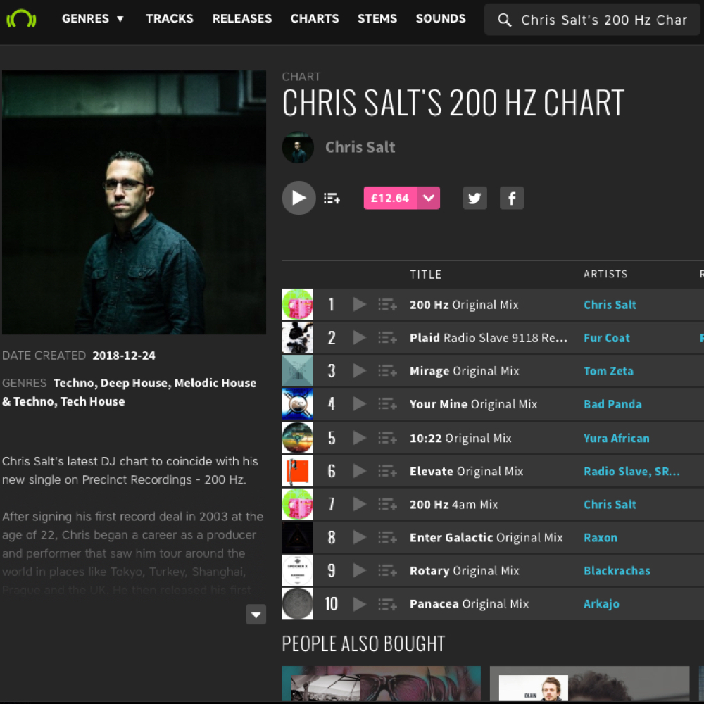 Chris Salt '200 Hz' Beatport Chart